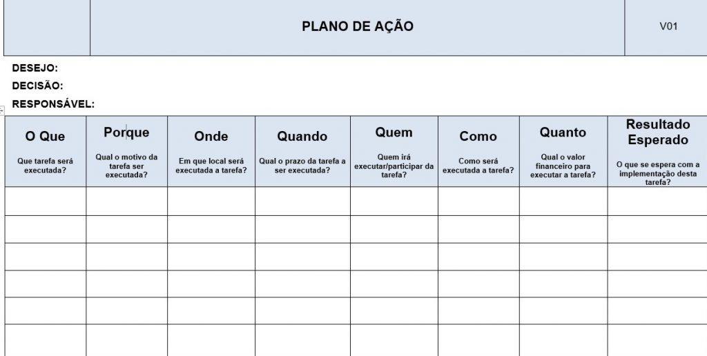 Plano 5W2H, por Sacha Matias