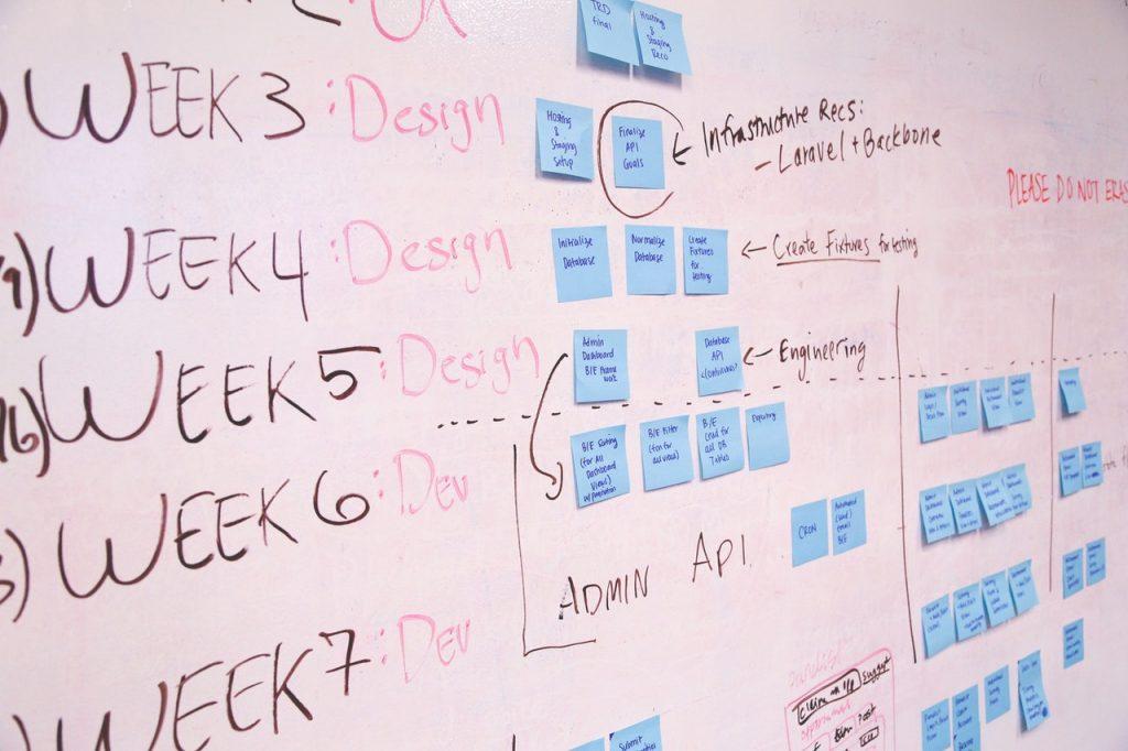 Planeamento num plano de ação, por Sacha Matias