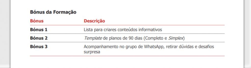 Bónus formação Marketing e Vendas 4.0, por Sacha Matias e Dr. Performance, for Business