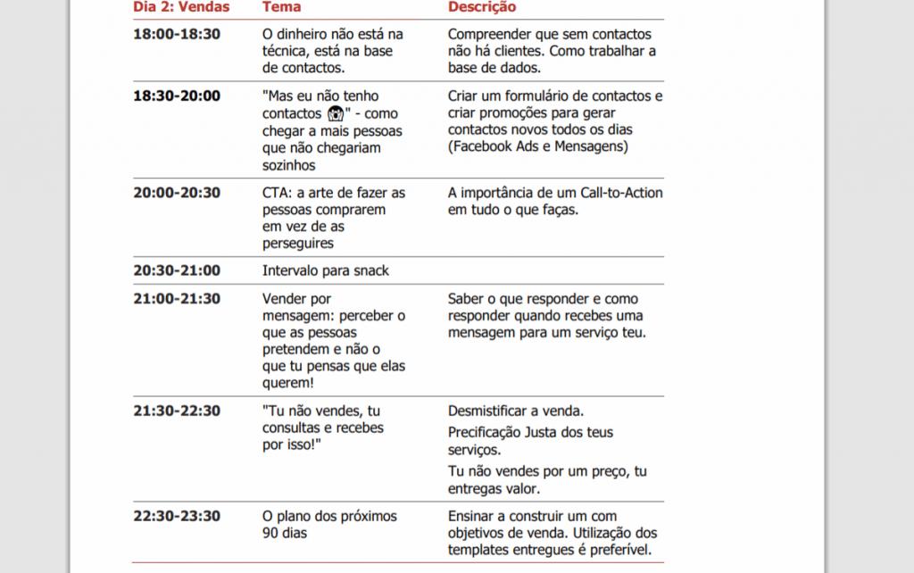 Programa, isto é vendas ou realcionamento dia 2, por Sacha Matias e Dr. Performance, for Business
