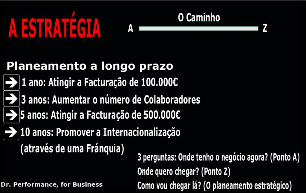 A Estratégia para planear e criar objectivos, por Sacha Matias e Dr. Performance, for Business