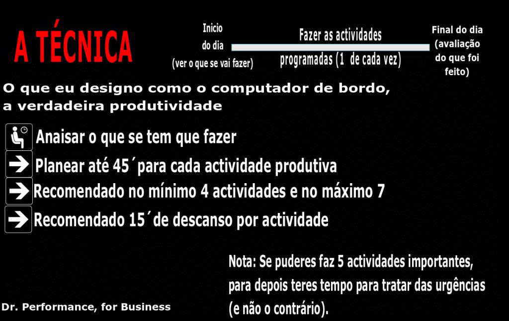 A técnica de execução dos objectivos e do planeamento definido,por Sacha Matias e Dr. Performance, for business