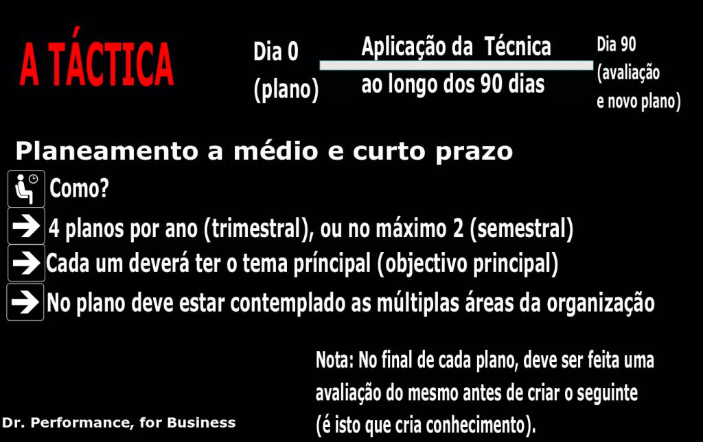Explicação da táctica ou plano de 90 dias, por Sacha Matias e Dr. Performance, for business