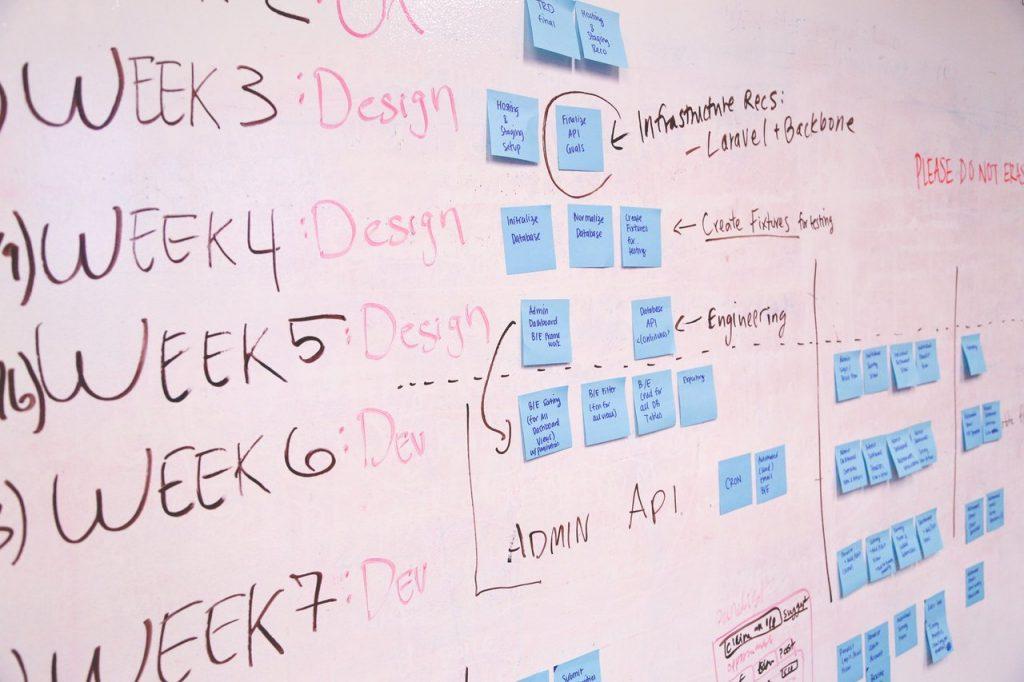 Desenvolver a Ideia (modelo), por Sacha Matias e Dr. Peformance, for Business